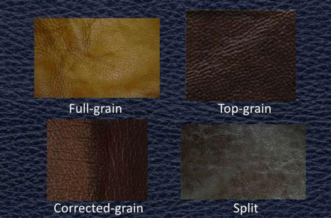 Know your Leather   The different types of leather used for ... 8180d4f1f